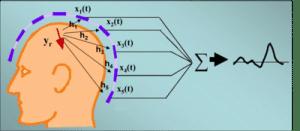 Guida La misura del suono img_1 SilenzioCasa