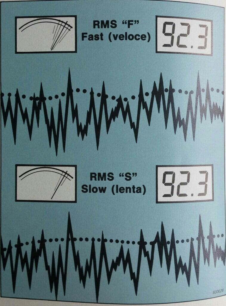 Misura del suono